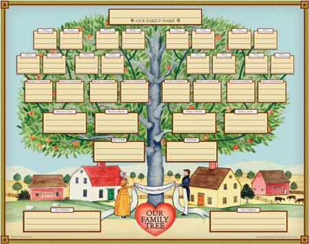 Explore your family tree r r readers and reference for Draw a family tree template